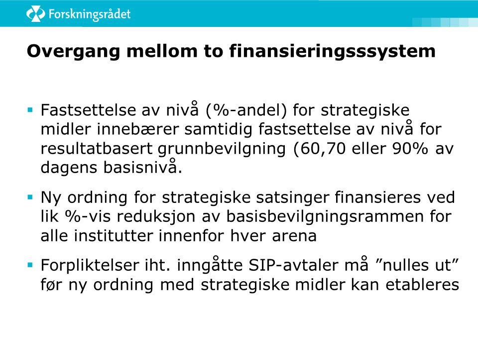 Overgang mellom to finansieringsssystem  Fastsettelse av nivå (%-andel) for strategiske midler innebærer samtidig fastsettelse av nivå for resultatbasert grunnbevilgning (60,70 eller 90% av dagens basisnivå.