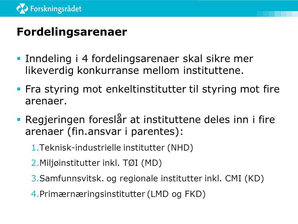 Fordelingsarenaer  Inndeling i 4 fordelingsarenaer skal sikre mer likeverdig konkurranse mellom instituttene.
