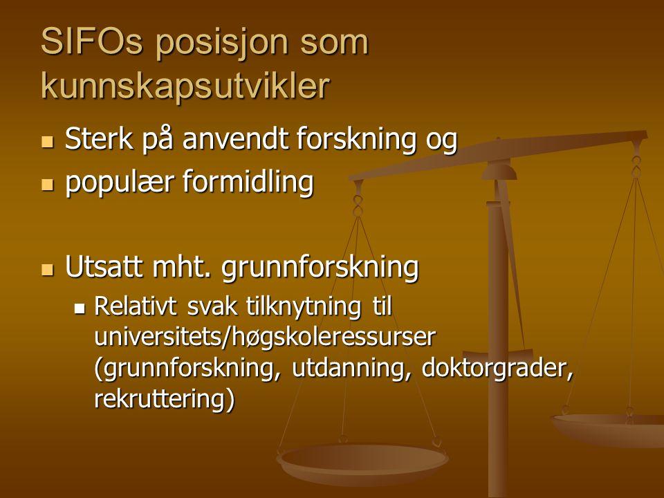SIFOs posisjon som kunnskapsutvikler Sterk på anvendt forskning og Sterk på anvendt forskning og populær formidling populær formidling Utsatt mht.