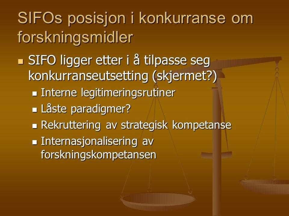 SIFOs posisjon i konkurranse om forskningsmidler SIFO ligger etter i å tilpasse seg konkurranseutsetting (skjermet?) SIFO ligger etter i å tilpasse seg konkurranseutsetting (skjermet?) Interne legitimeringsrutiner Interne legitimeringsrutiner Låste paradigmer.