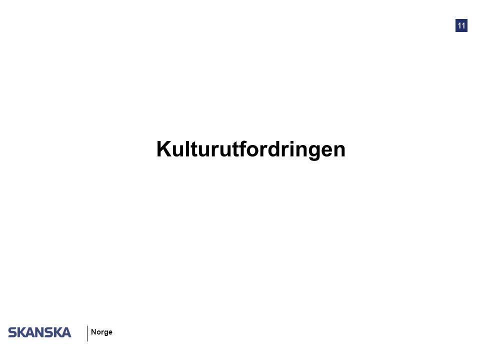 11 Norge Kulturutfordringen