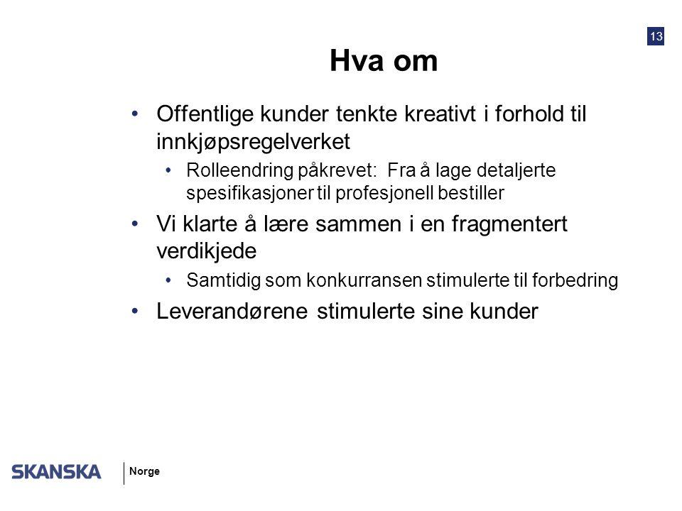 13 Norge Hva om Offentlige kunder tenkte kreativt i forhold til innkjøpsregelverket Rolleendring påkrevet: Fra å lage detaljerte spesifikasjoner til p