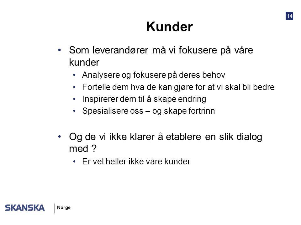 14 Norge Kunder Som leverandører må vi fokusere på våre kunder Analysere og fokusere på deres behov Fortelle dem hva de kan gjøre for at vi skal bli bedre Inspirerer dem til å skape endring Spesialisere oss – og skape fortrinn Og de vi ikke klarer å etablere en slik dialog med .