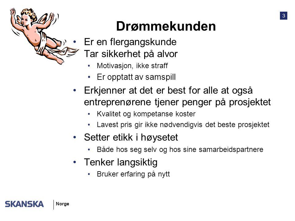 3 Norge Drømmekunden Er en flergangskunde Tar sikkerhet på alvor Motivasjon, ikke straff Er opptatt av samspill Erkjenner at det er best for alle at også entreprenørene tjener penger på prosjektet Kvalitet og kompetanse koster Lavest pris gir ikke nødvendigvis det beste prosjektet Setter etikk i høysetet Både hos seg selv og hos sine samarbeidspartnere Tenker langsiktig Bruker erfaring på nytt