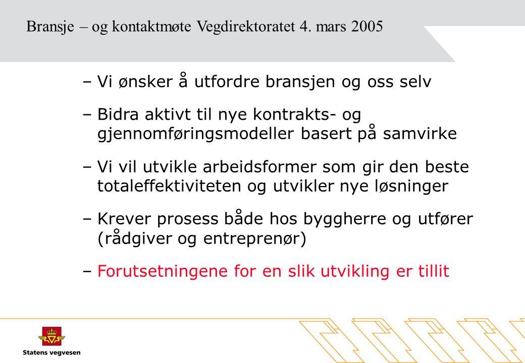 Bransje- og kontaktmøte 4.mars 2005 Vi har derfor i dette møtet valgt å legge vekt på etikk, også på bakgrunn av de saker som nå vil komme opp (Økokrim, Konkurransetilsynet) Vi legger fram et handlingsprogram med økt omsetning i et marked med høy aktivitet Vi viderefører konkurranseutsettingen på drift og vedlikehold Vi har gjort en kartlegging av byggherre- funksjonen, og diskuterer videre arbeid