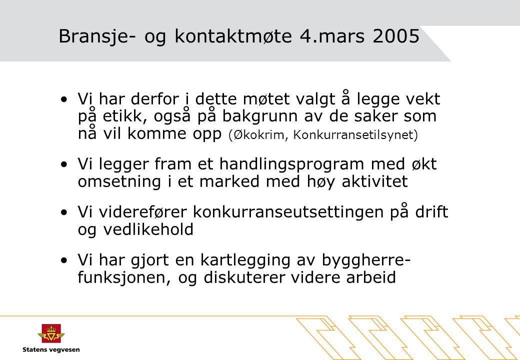 Bransje- og kontaktmøte 4.mars 2005 Siden sist: Forbedring på HMS-siden fortsetter Krav iht ILO-konvensjon 94 iverksatt (mot sosial dumping) Kommet videre i arbeidet med kontraktsformer Mindreforbruk investeringer – skjerpet fokus