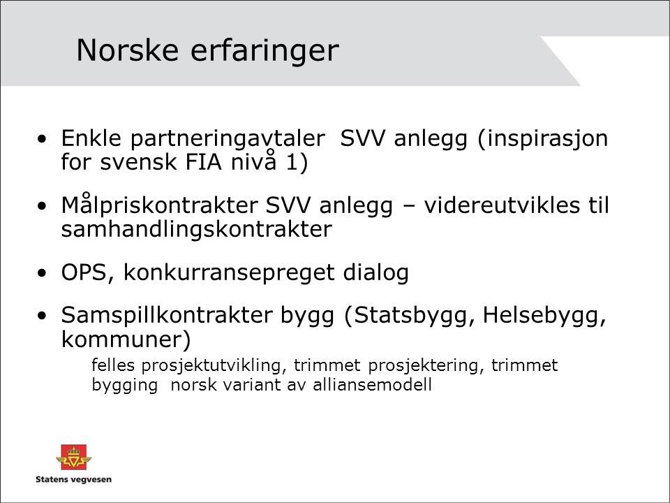 Norske erfaringer Enkle partneringavtaler SVV anlegg (inspirasjon for svensk FIA nivå 1) Målpriskontrakter SVV anlegg – videreutvikles til samhandling