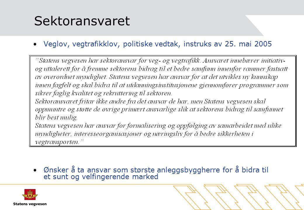 Sektoransvaret Veglov, vegtrafikklov, politiske vedtak, instruks av 25.