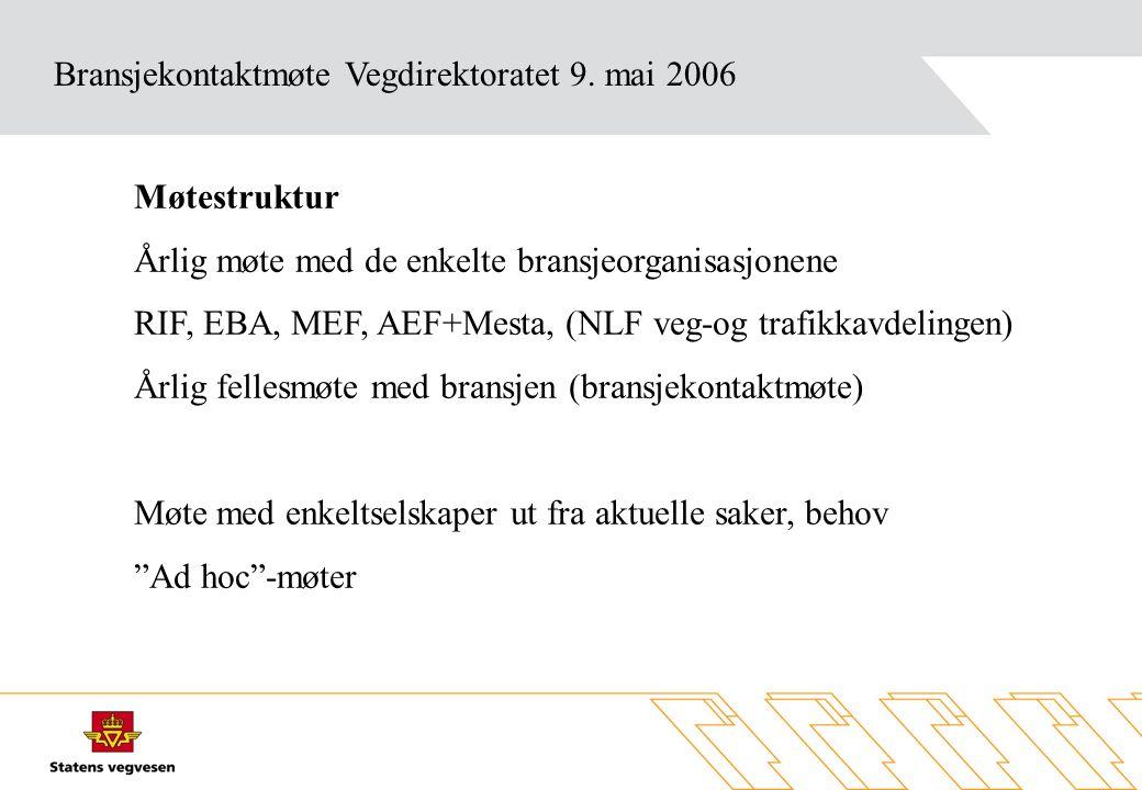 Bransjekontaktmøte Vegdirektoratet 9.