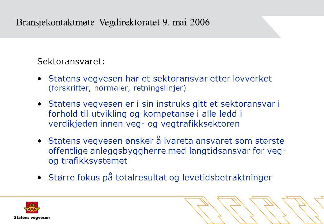 –Vi ønsker å utfordre bransjen og oss selv –Bidra aktivt til nye kontrakts- og gjennomføringsmodeller basert på samvirke –Vi vil utvikle arbeidsformer som gir den beste totaleffektiviteten og utvikler nye løsninger –Krever prosess både hos byggherre og utfører (rådgiver og entreprenør) –Forutsetningene for en slik utvikling er tillit Dette sa vi i 2003/2004–har vi klart å følge opp?