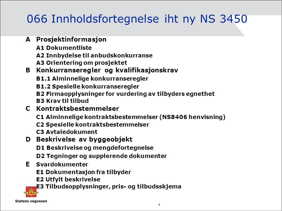 4 066 Innholdsfortegnelse iht ny NS 3450 A Prosjektinformasjon A1 Dokumentliste A2 Innbydelse til anbudskonkurranse A3 Orientering om prosjektet BKonk