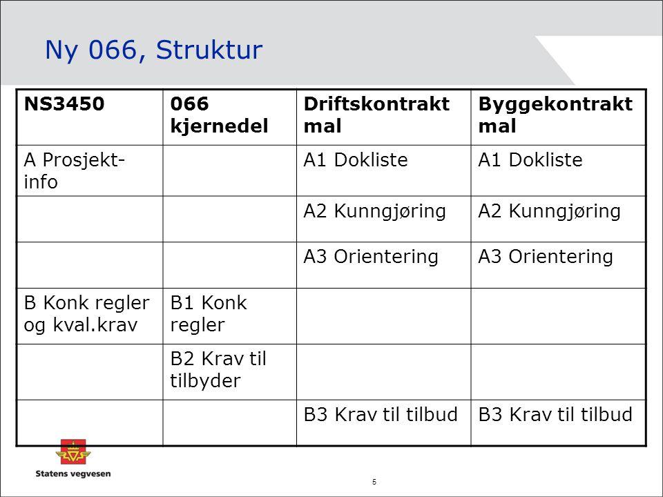 5 Ny 066, Struktur NS3450066 kjernedel Driftskontrakt mal Byggekontrakt mal A Prosjekt- info A1 Dokliste A2 Kunngjøring A3 Orientering B Konk regler o