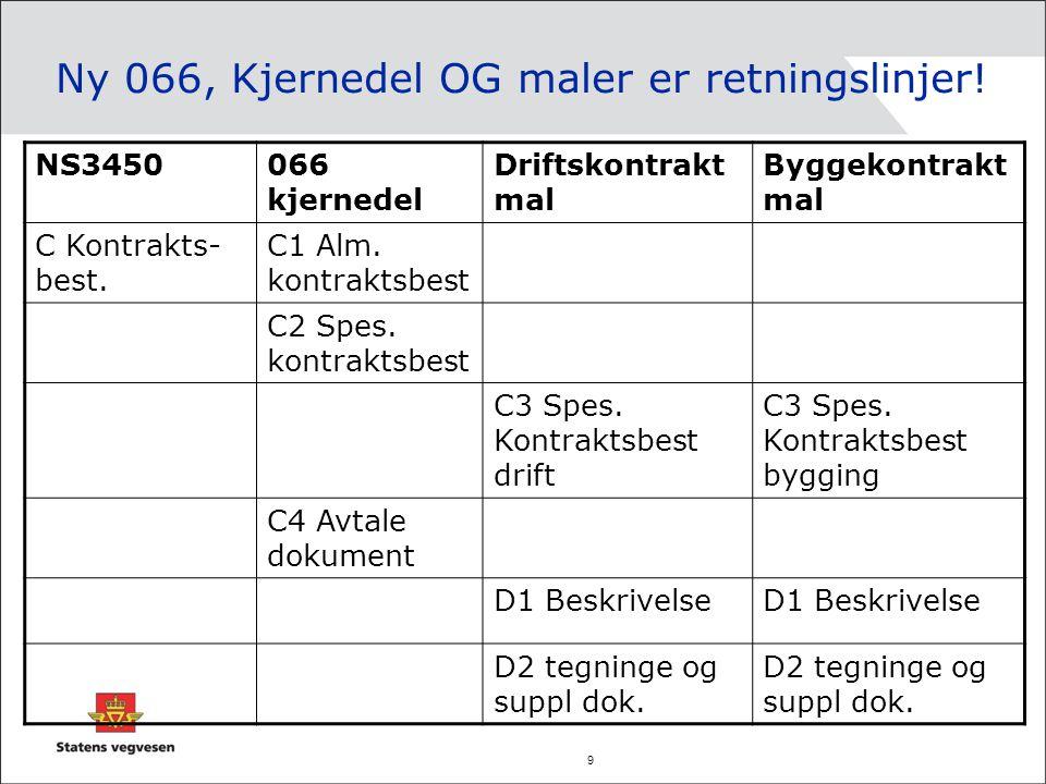 9 Ny 066, Kjernedel OG maler er retningslinjer! NS3450066 kjernedel Driftskontrakt mal Byggekontrakt mal C Kontrakts- best. C1 Alm. kontraktsbest C2 S