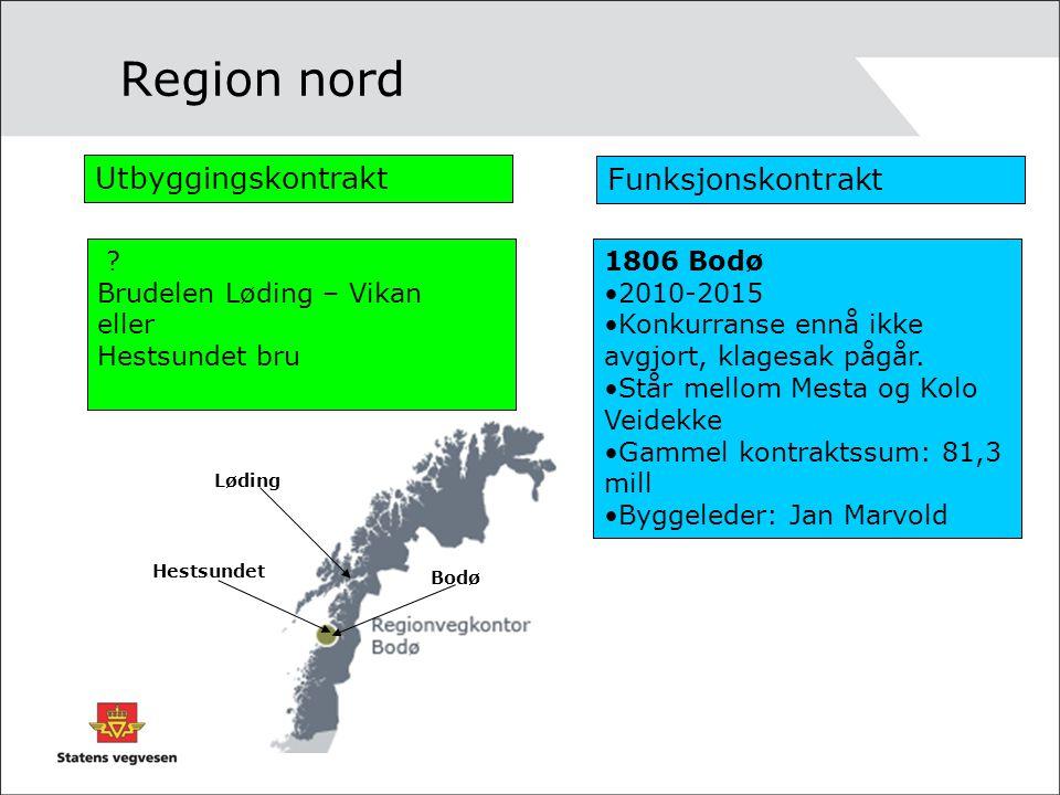 Region nord Utbyggingskontrakt Funksjonskontrakt ? Brudelen Løding – Vikan eller Hestsundet bru 1806 Bodø 2010-2015 Konkurranse ennå ikke avgjort, kla