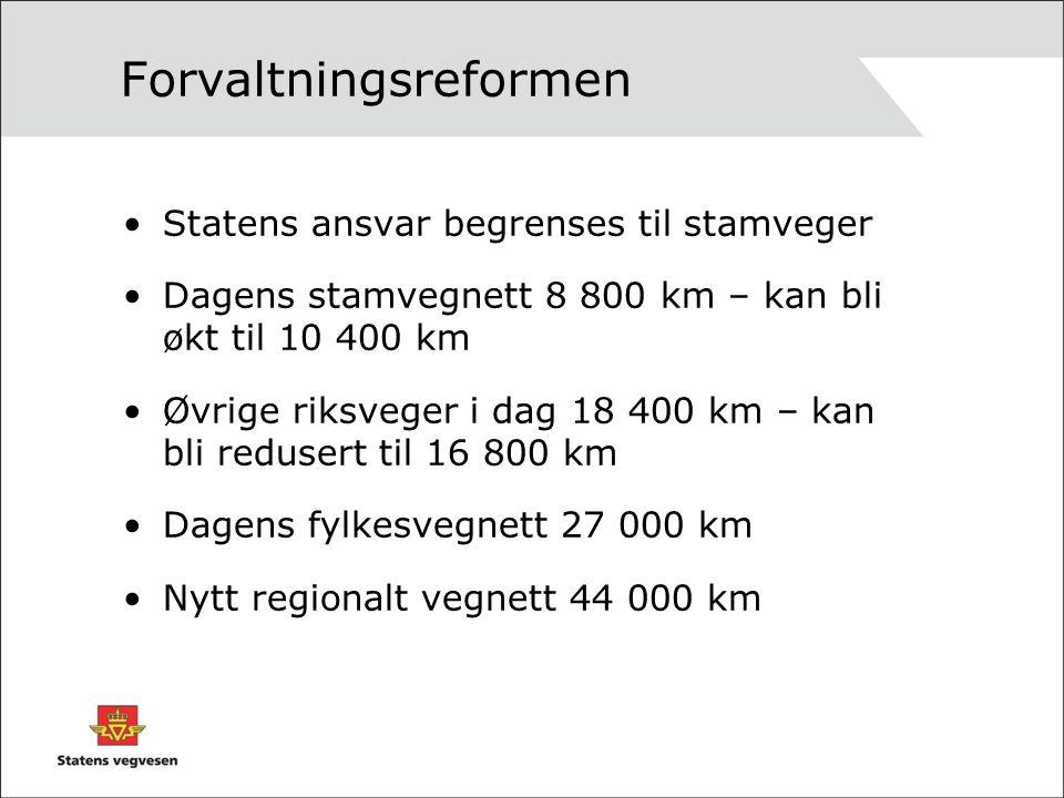 Forvaltningsreformen Statens ansvar begrenses til stamveger Dagens stamvegnett 8 800 km – kan bli økt til 10 400 km Øvrige riksveger i dag 18 400 km –