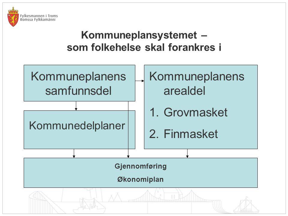 Kommuneplansystemet – som folkehelse skal forankres i Kommuneplanens samfunnsdel Kommunedelplaner Kommuneplanens arealdel 1.Grovmasket 2.Finmasket Gje