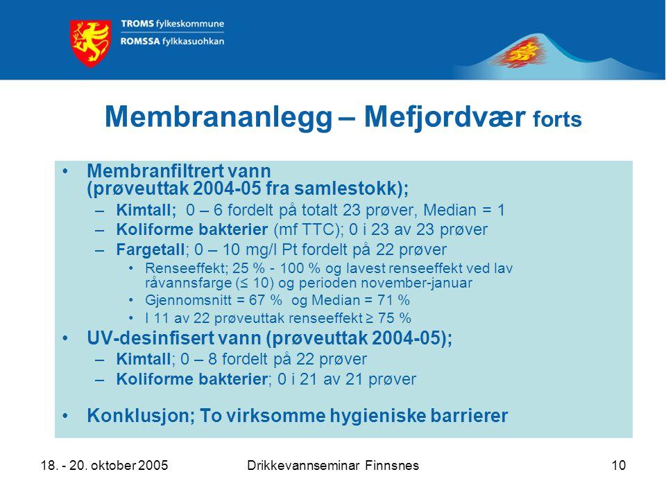 18. - 20. oktober 2005Drikkevannseminar Finnsnes10 Membrananlegg – Mefjordvær forts Membranfiltrert vann (prøveuttak 2004-05 fra samlestokk); –Kimtall