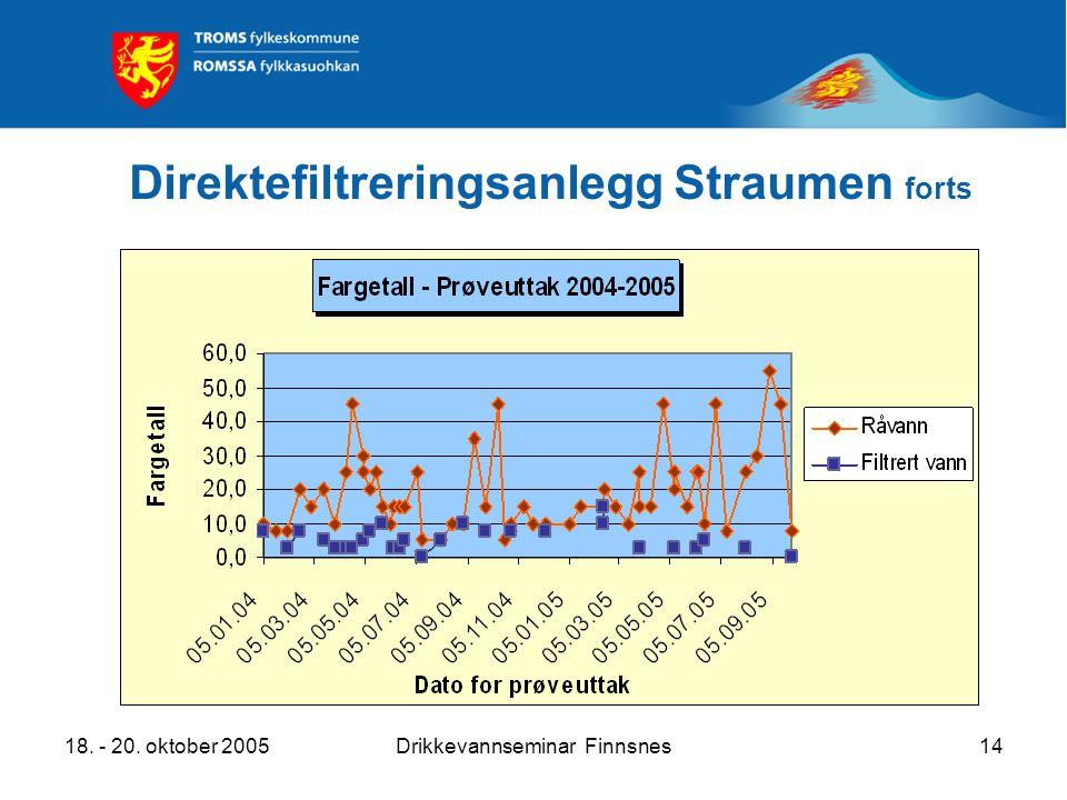 18. - 20. oktober 2005Drikkevannseminar Finnsnes14 Direktefiltreringsanlegg Straumen forts