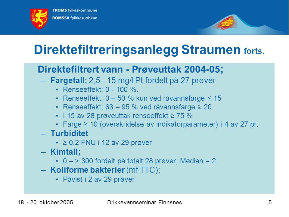 18. - 20. oktober 2005Drikkevannseminar Finnsnes15 Direktefiltreringsanlegg Straumen forts. Direktefiltrert vann - Prøveuttak 2004-05 ; –Fargetall; 2,