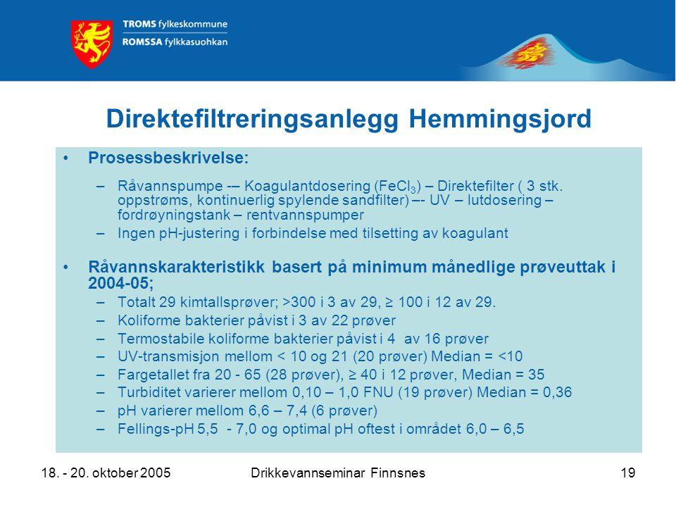 18. - 20. oktober 2005Drikkevannseminar Finnsnes19 Direktefiltreringsanlegg Hemmingsjord Prosessbeskrivelse: –Råvannspumpe -– Koagulantdosering (FeCl
