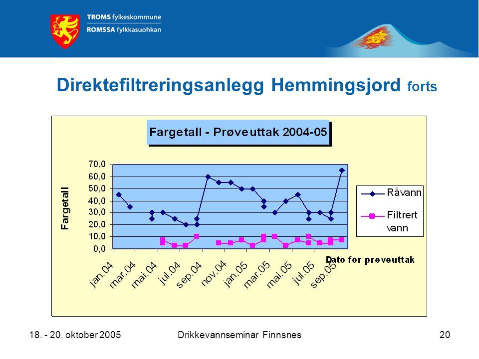 18. - 20. oktober 2005Drikkevannseminar Finnsnes20 Direktefiltreringsanlegg Hemmingsjord forts