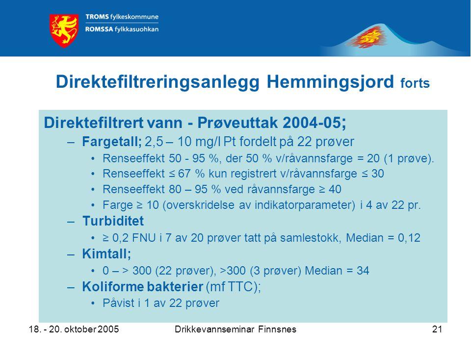 18. - 20. oktober 2005Drikkevannseminar Finnsnes21 Direktefiltreringsanlegg Hemmingsjord forts Direktefiltrert vann - Prøveuttak 2004-05 ; –Fargetall;