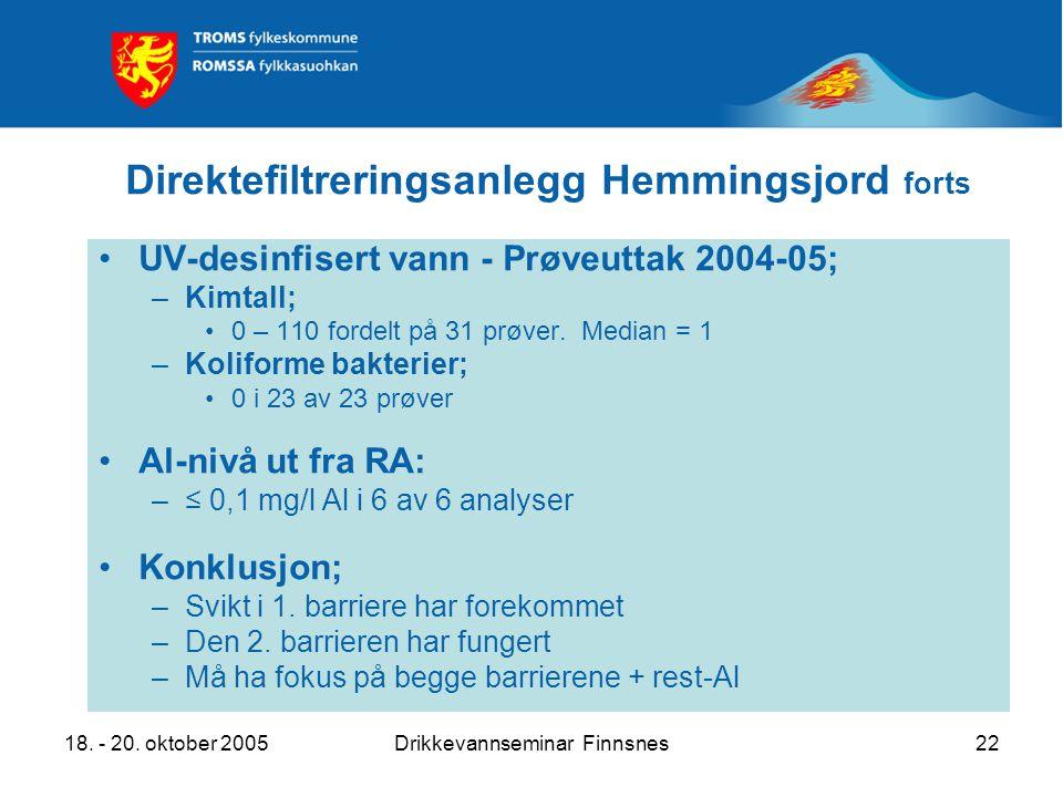 18. - 20. oktober 2005Drikkevannseminar Finnsnes22 Direktefiltreringsanlegg Hemmingsjord forts UV-desinfisert vann - Prøveuttak 2004-05; –Kimtall; 0 –