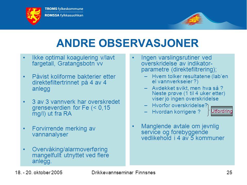 18. - 20. oktober 2005Drikkevannseminar Finnsnes25 ANDRE OBSERVASJONER Ikke optimal koagulering v/lavt fargetall, Gratangsbotn vv Påvist koliforme bak