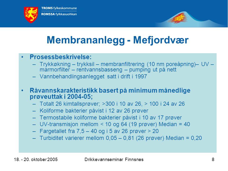 18. - 20. oktober 2005Drikkevannseminar Finnsnes8 Membrananlegg - Mefjordvær Prosessbeskrivelse: –Trykkøkning – trykksil – membranfiltrering (10 nm po