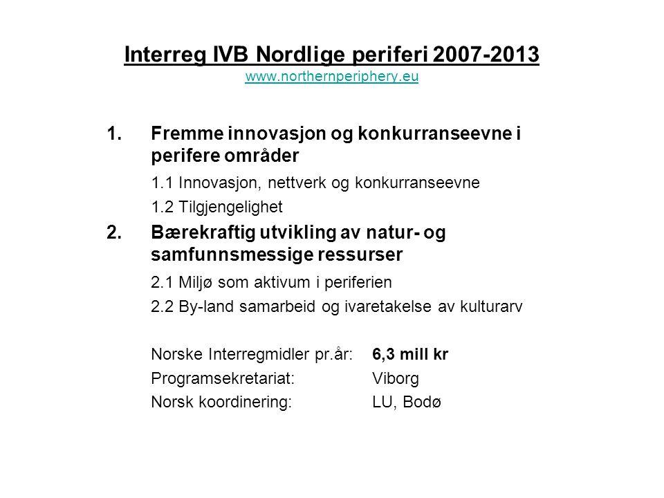 Interreg IVB Østersjøen 2007-2013 www.eu.baltic.net 1.Fremme utvikling og spredning av innovasjon 1.Tilgjengelighet – internt/eksternt 1.Området som en felles ressurs 1.Attraktive og konkurransedyktige byer og regioner Norske Interregmidler pr år : 7 mill kr Programsekretariat:Rostock og Riga Norsk koordinering:Østlandssamarbeidet