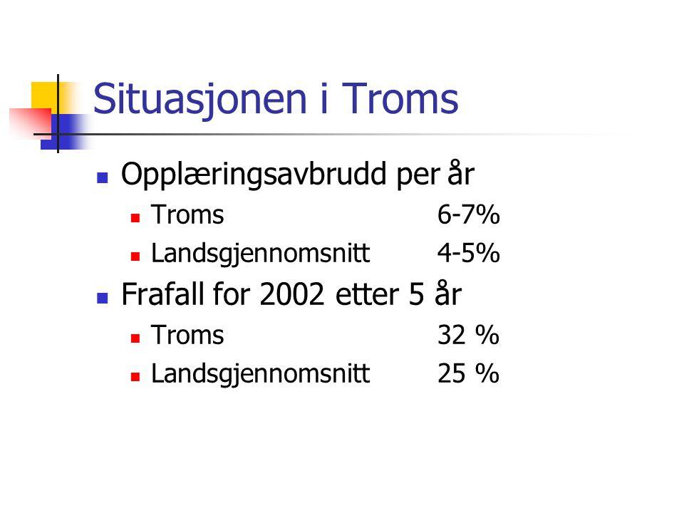 Situasjonen i Troms Opplæringsavbrudd per år Troms 6-7% Landsgjennomsnitt4-5% Frafall for 2002 etter 5 år Troms32 % Landsgjennomsnitt25 %