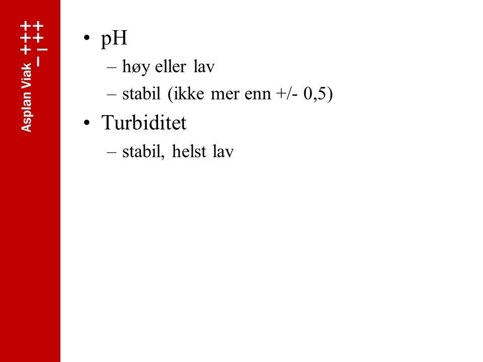 pH –høy eller lav –stabil (ikke mer enn +/- 0,5) Turbiditet –stabil, helst lav