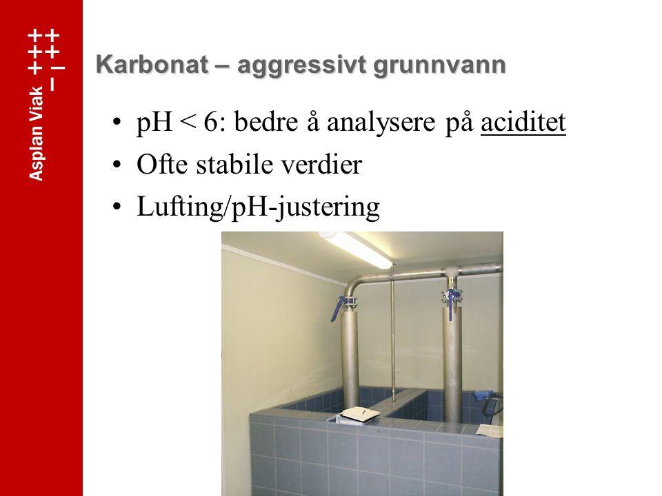 Karbonat – aggressivt grunnvann pH < 6: bedre å analysere på aciditet Ofte stabile verdier Lufting/pH-justering