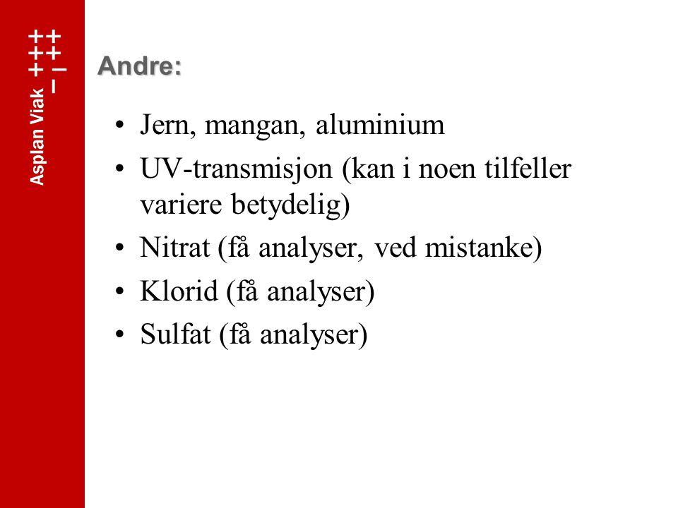 Andre: Jern, mangan, aluminium UV-transmisjon (kan i noen tilfeller variere betydelig) Nitrat (få analyser, ved mistanke) Klorid (få analyser) Sulfat (få analyser)