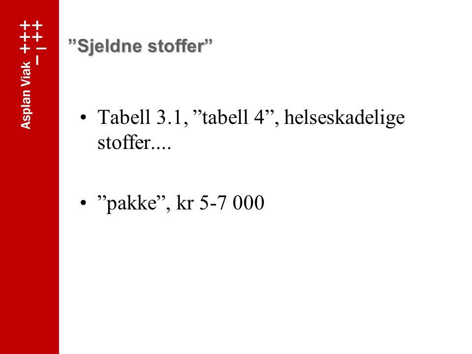 Tabell 3.1, tabell 4 , helseskadelige stoffer.... pakke , kr 5-7 000