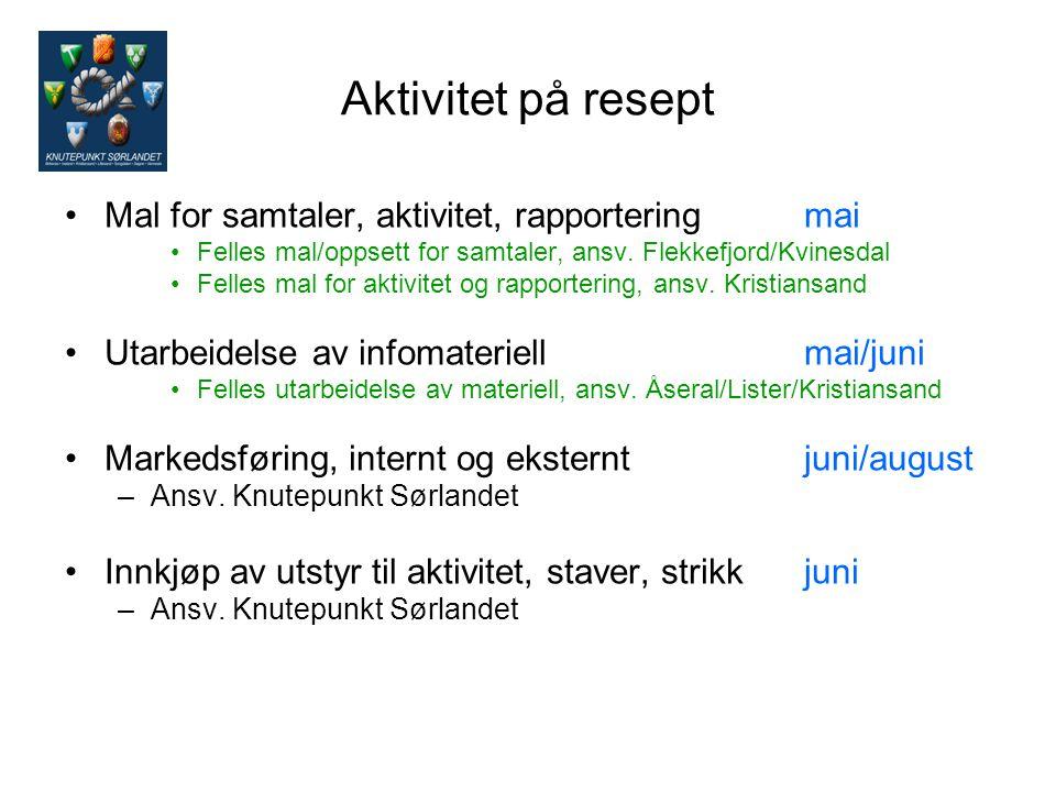 Mal for samtaler, aktivitet, rapporteringmai Felles mal/oppsett for samtaler, ansv. Flekkefjord/Kvinesdal Felles mal for aktivitet og rapportering, an