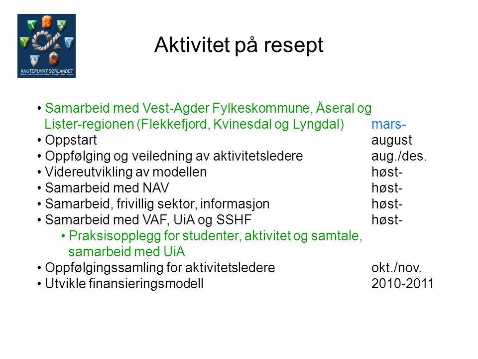 Aktivitet på resept Samarbeid med Vest-Agder Fylkeskommune, Åseral og Lister-regionen (Flekkefjord, Kvinesdal og Lyngdal)mars- Oppstart august Oppfølg