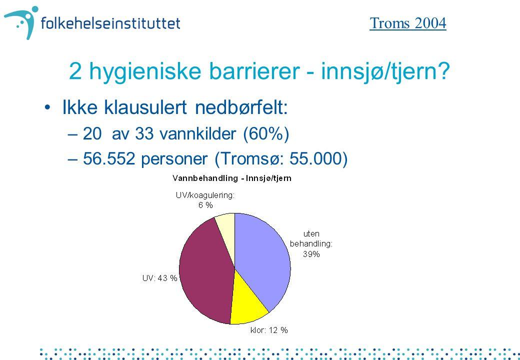 2 hygieniske barrierer - innsjø/tjern? Ikke klausulert nedbørfelt: –20 av 33 vannkilder (60%) –56.552 personer (Tromsø: 55.000) Troms 2004