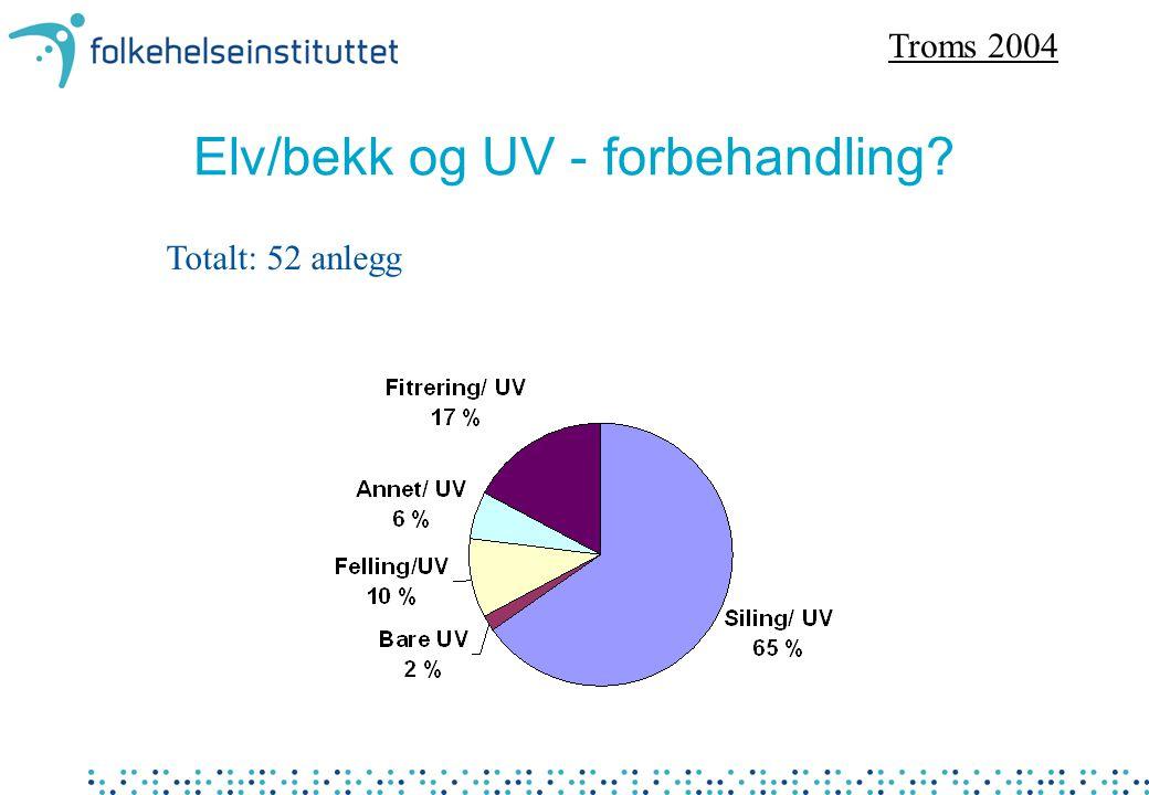 Elv/bekk og UV - forbehandling? Totalt: 52 anlegg Troms 2004