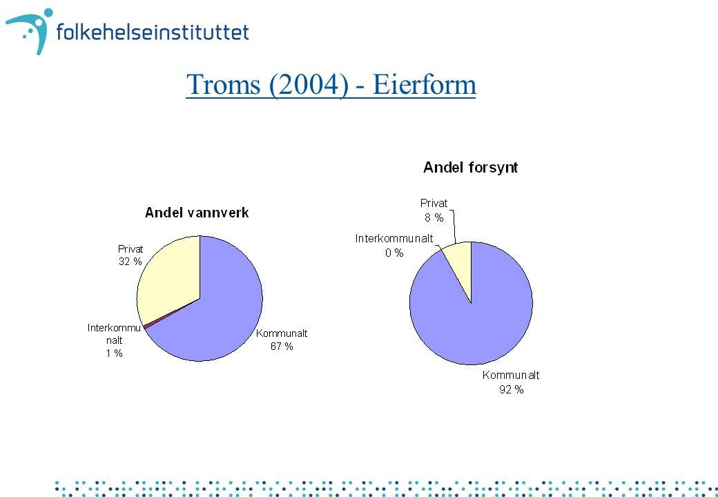 Troms (2004) - Eierform
