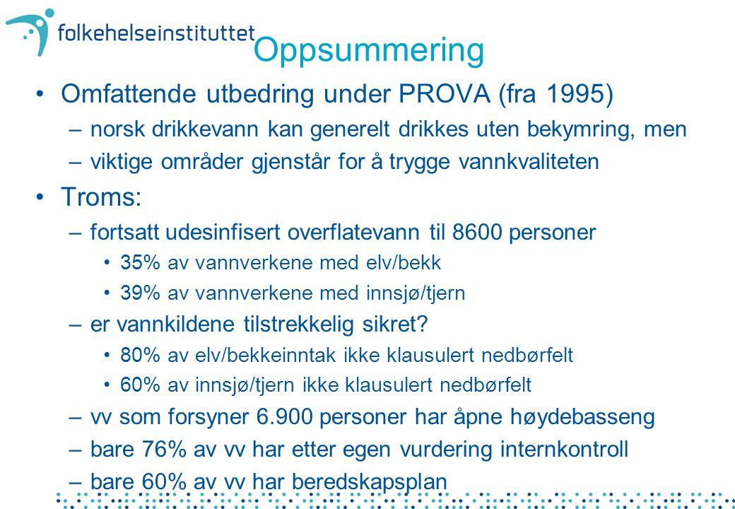 Oppsummering Omfattende utbedring under PROVA (fra 1995) –norsk drikkevann kan generelt drikkes uten bekymring, men –viktige områder gjenstår for å tr