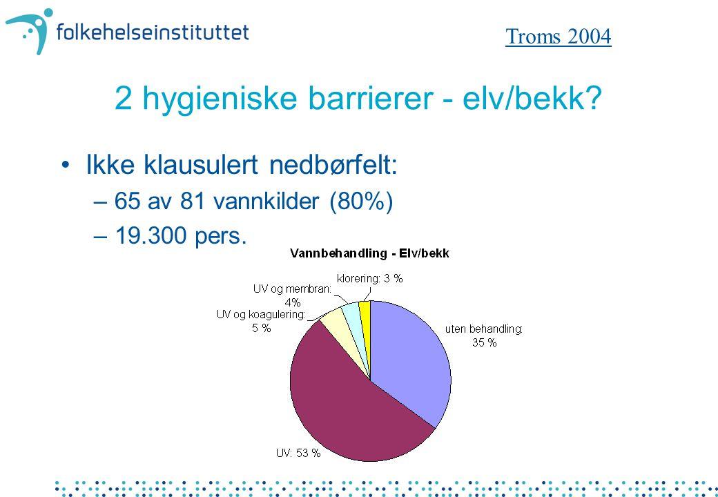 2 hygieniske barrierer - elv/bekk? Ikke klausulert nedbørfelt: –65 av 81 vannkilder (80%) –19.300 pers. Troms 2004