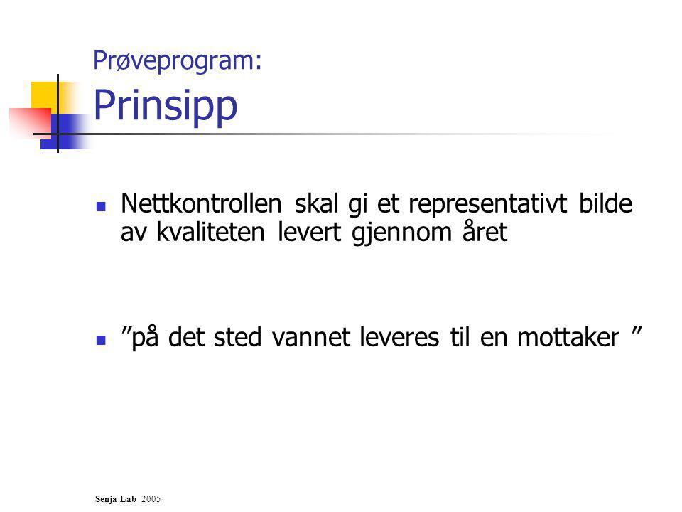 Prøveprogram: Prinsipp Nettkontrollen skal gi et representativt bilde av kvaliteten levert gjennom året på det sted vannet leveres til en mottaker Senja Lab 2005
