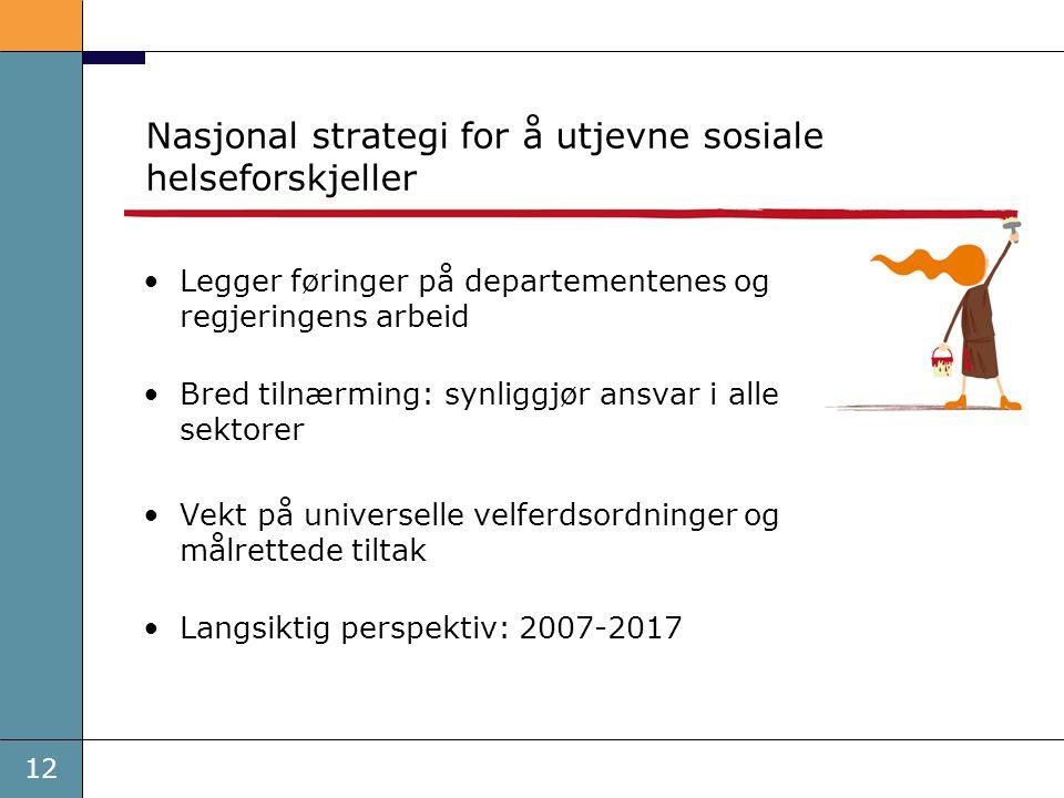 12 Nasjonal strategi for å utjevne sosiale helseforskjeller Legger føringer på departementenes og regjeringens arbeid Bred tilnærming: synliggjør ansv