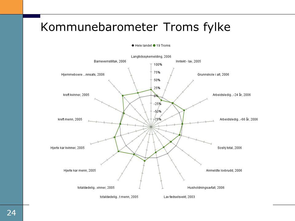 24 Kommunebarometer Troms fylke