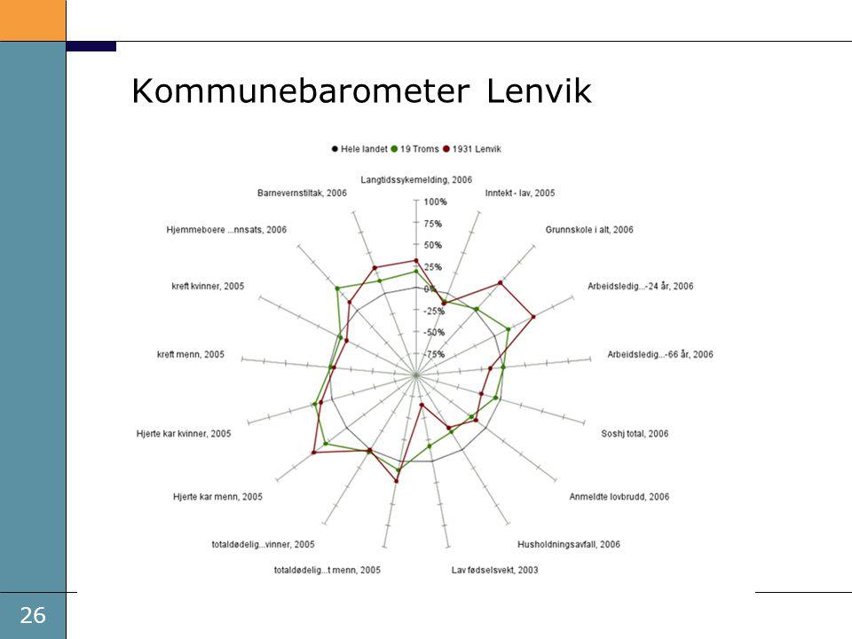 26 Kommunebarometer Lenvik
