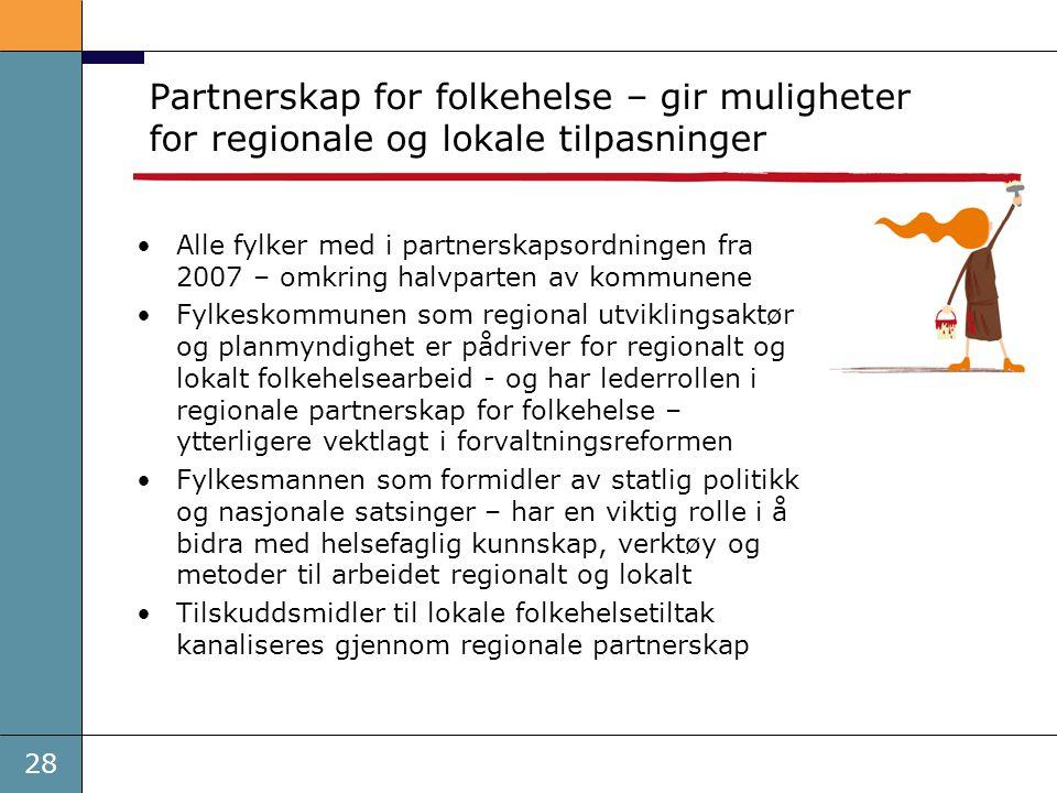28 Partnerskap for folkehelse – gir muligheter for regionale og lokale tilpasninger Alle fylker med i partnerskapsordningen fra 2007 – omkring halvpar