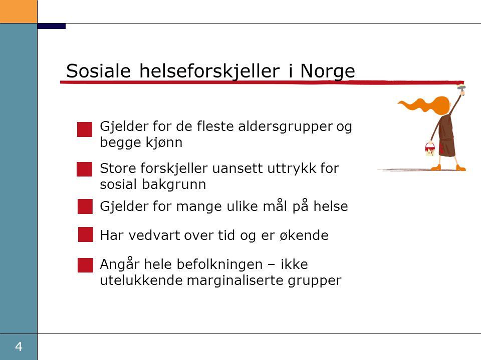 4 Sosiale helseforskjeller i Norge Gjelder for de fleste aldersgrupper og begge kjønn Store forskjeller uansett uttrykk for sosial bakgrunn Gjelder fo