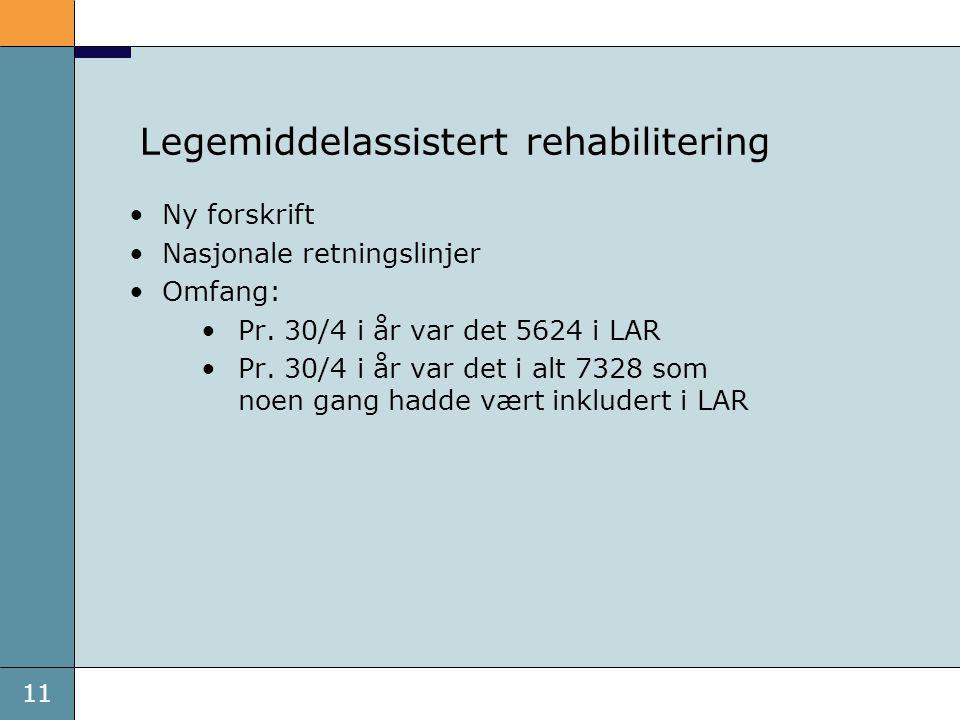 11 Legemiddelassistert rehabilitering Ny forskrift Nasjonale retningslinjer Omfang: Pr.