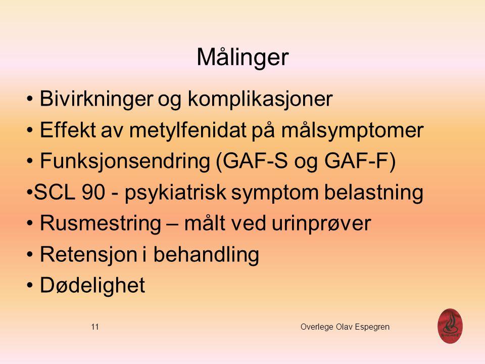 Målinger Bivirkninger og komplikasjoner Effekt av metylfenidat på målsymptomer Funksjonsendring (GAF-S og GAF-F) SCL 90 - psykiatrisk symptom belastni